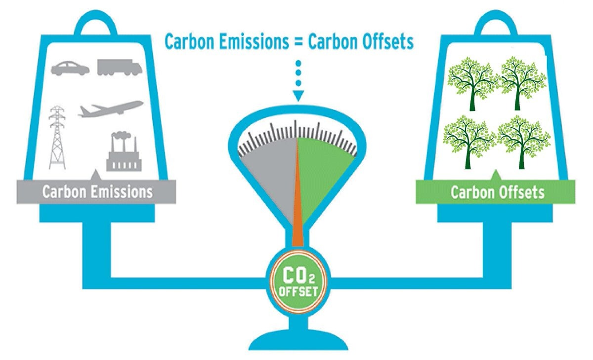 carbon offset program